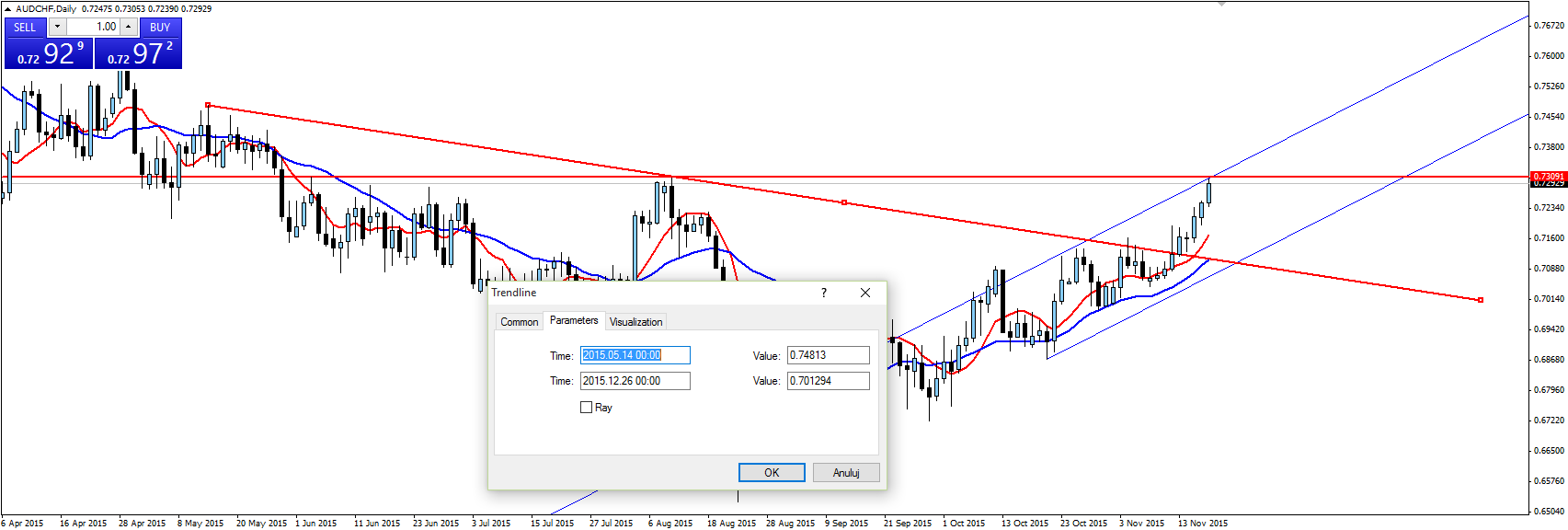MetaTrader 4 - Tutorial 11