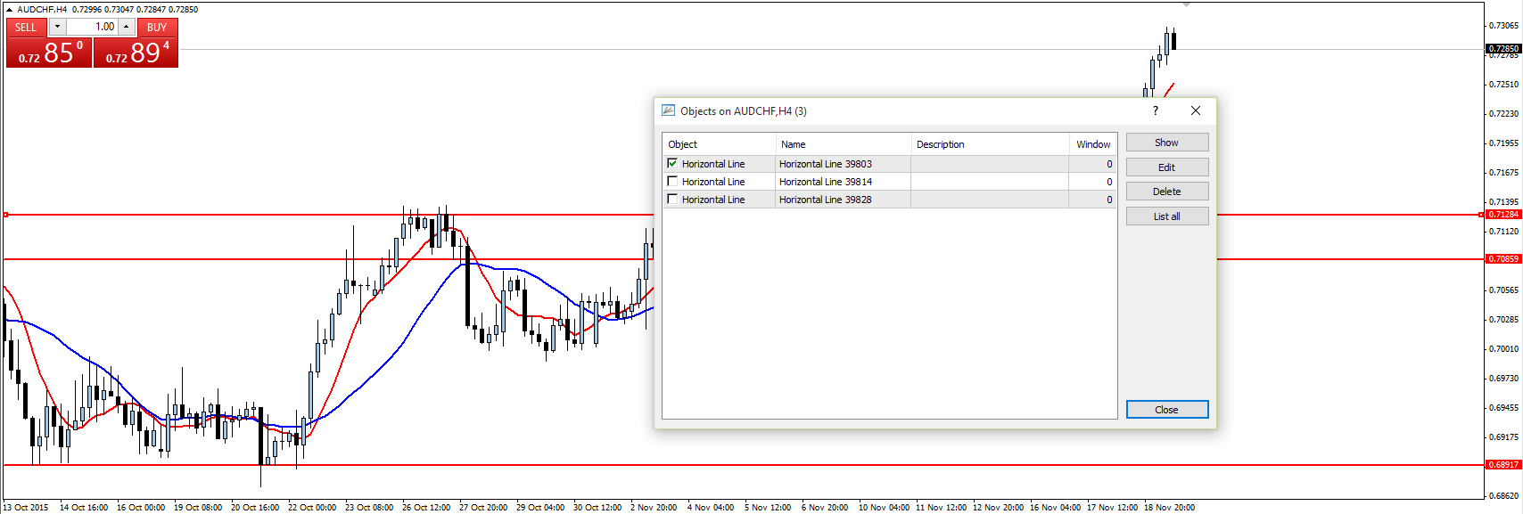 MetaTrader 4 - Tutorial 12