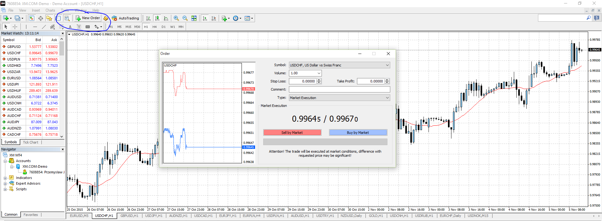 MetaTrader 4 - Tutorial 7