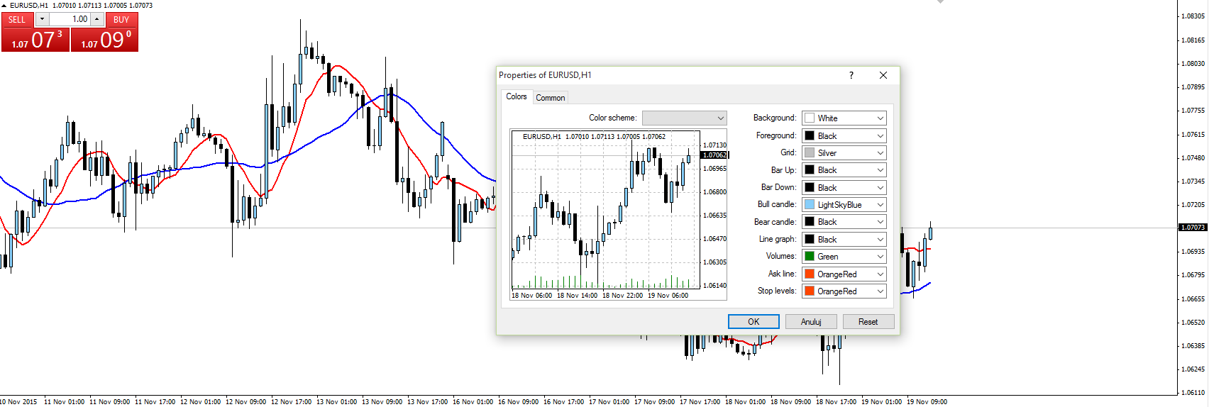 MetaTrader 4 - Tutorial 9